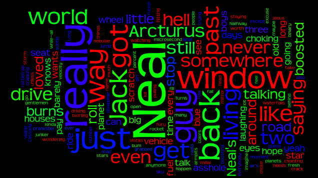 Word collage from words in my story